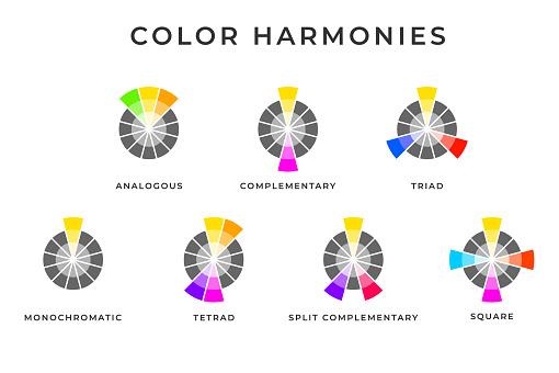 Types Of Color Mixing Harmonies Memo Design - Immagini vettoriali stock e altre immagini di Arcobaleno