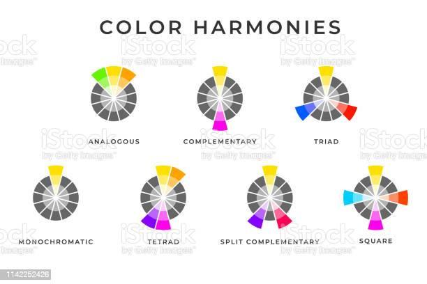 Types of color mixing harmonies memo design. - arte vettoriale royalty-free di Arcobaleno