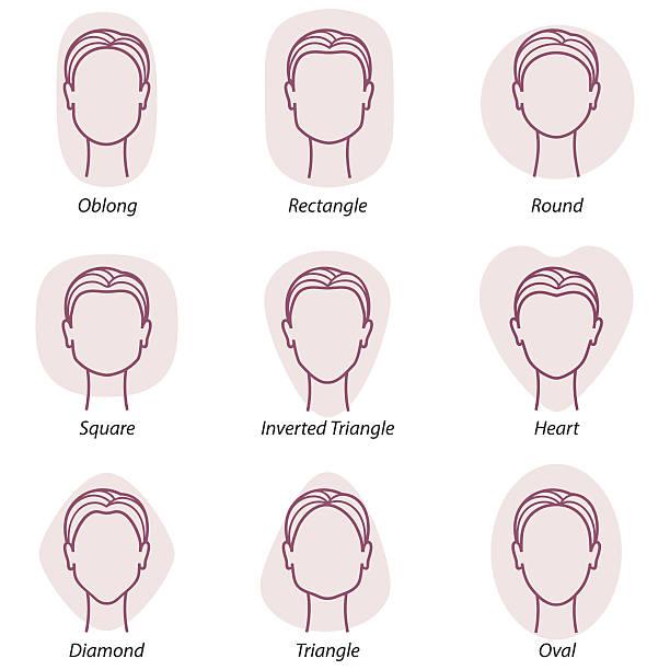 types of face3 vector art illustration