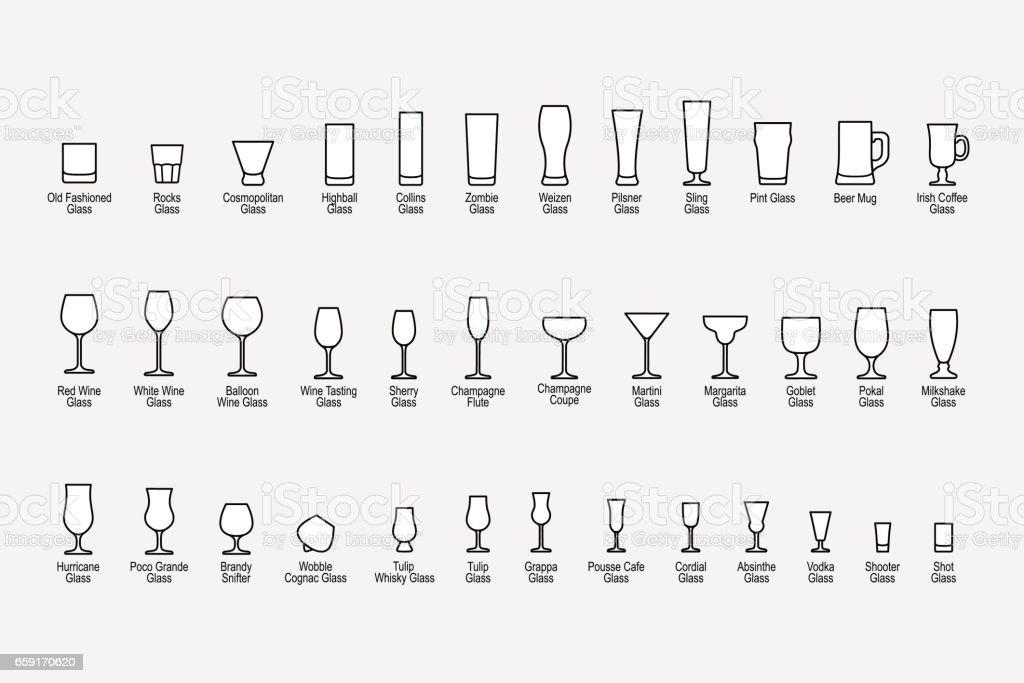 Ilustración de Tipos De Copas Con Nombres Conjunto De Iconos De