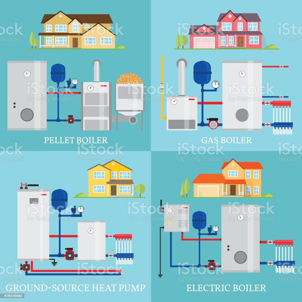 types of heating systems stock vector art more images of. Black Bedroom Furniture Sets. Home Design Ideas