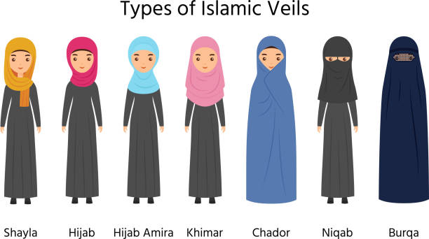 Types of Hijab. Islamic women clothes. Vector illustration. Islamic women clothes. Muslim veils. Vector. Types of Hijab. Female characters in Arab traditional clothing. Islam headdresses in flat design. Cartoon illustration. Set fashion icons. religious veil stock illustrations