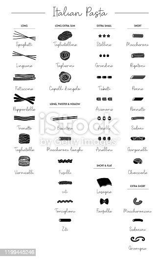 istock types of italian pasta 1199445246