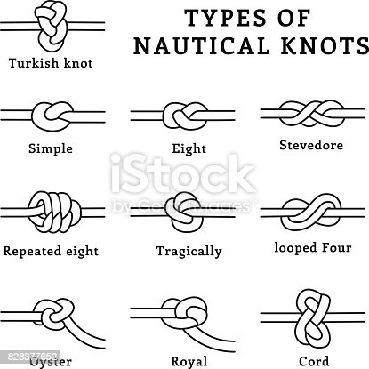 Types of nautical knots (vector icons)
