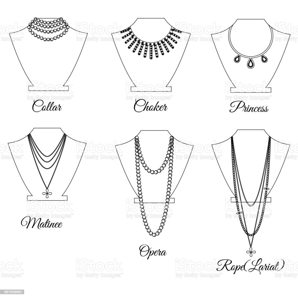Types of necklaces by length outline vector art illustration