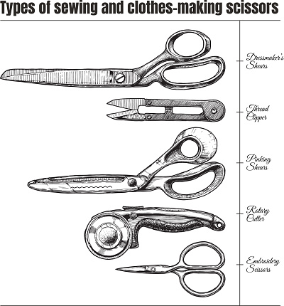 Types of sewing and clothes-making scissors