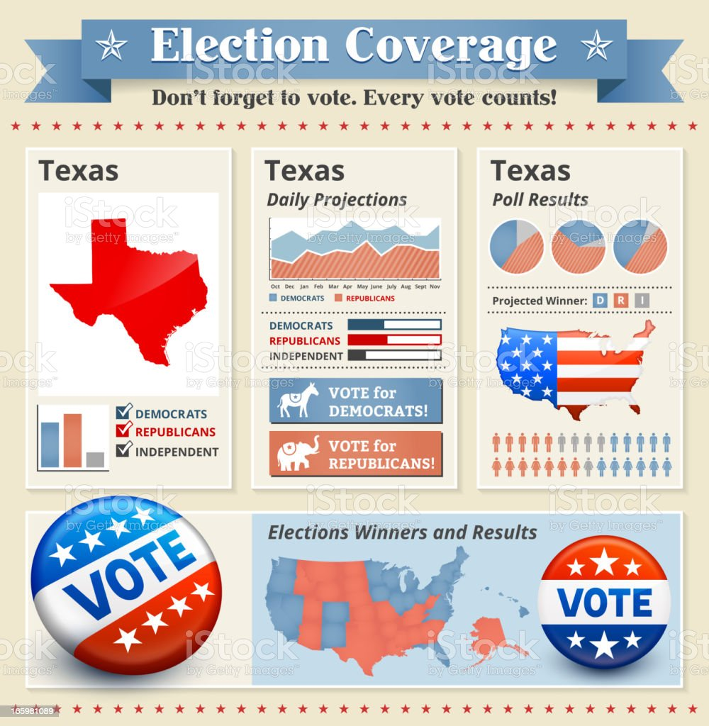 Ultimate Elections Coverage Design Set royalty-free stock vector art