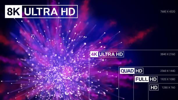 stockillustraties, clipart, cartoons en iconen met 8k ultra hd, 4k uhd, quad hd, full hd vector resolutie presentatie - hdri landscape