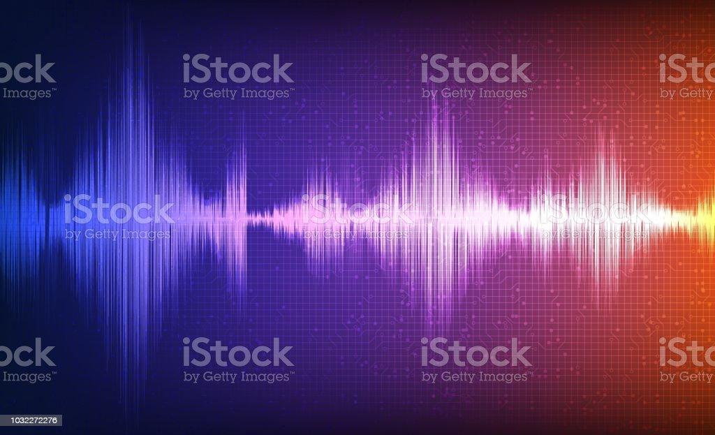 Ultra Violet Digital Sound Wave Background,technology and earthquake...