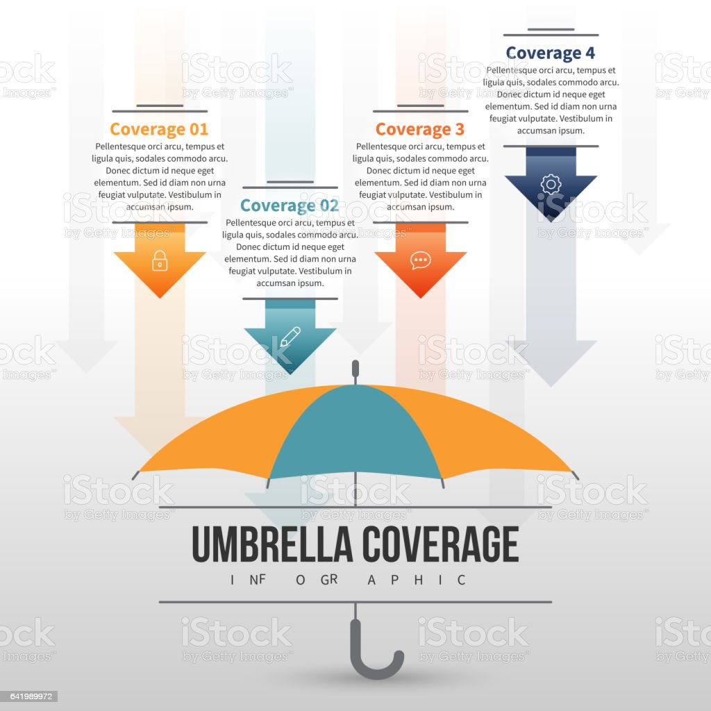 Umbrella Coverage Infographic vector art illustration