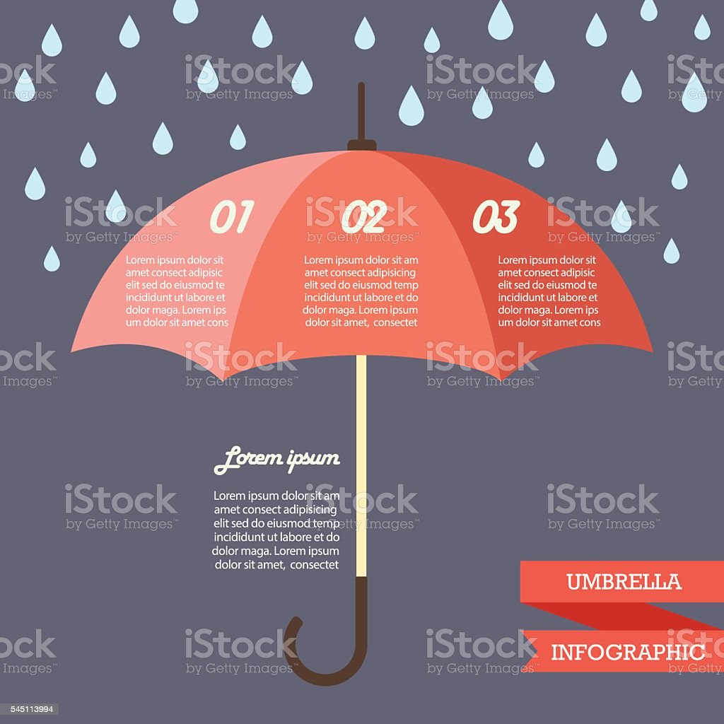 Umbrella strategy template infographic vector art illustration