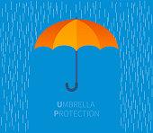 istock Umbrella 1135259973