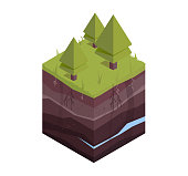 Underground layers of earth, groundwater, layers of grass. Cross section subterranean landscape. Isometric vector illustration.