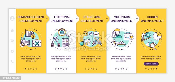Unemployment types onboarding vector template. Labor market crisis, employment issues, joblessness problem. Responsive mobile website with icons. Webpage walkthrough step screens. RGB color concept