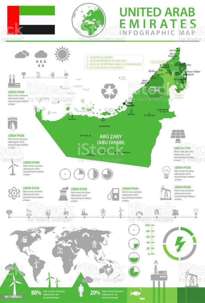 14 - United Arab Emirates - Eco-Industry Info 10
