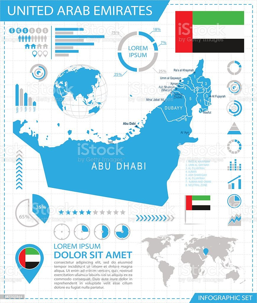 United Arab Emirates - infographic map - Illustration vector art illustration