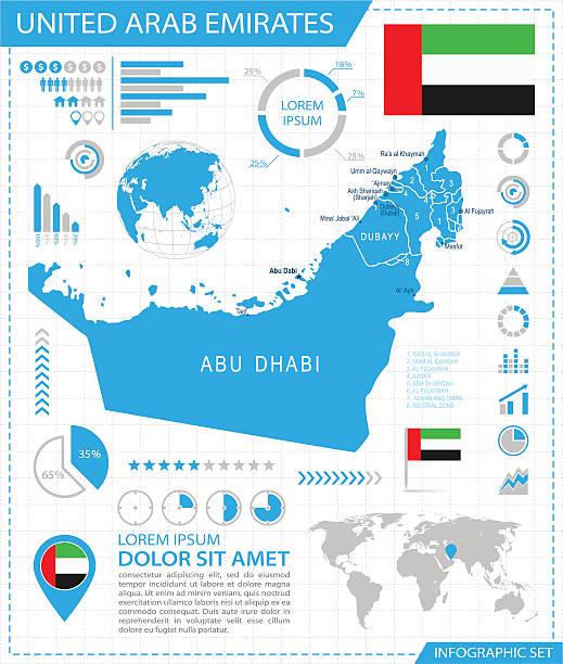 united arab emirates - infographic map - illustration - abu dhabi stock illustrations