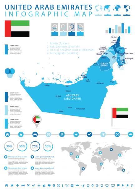 united arab emirates - map and flag – infographic illustration - abu dhabi stock illustrations