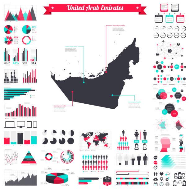 birleşik arap emirlikleri harita infographic elemanları - büyük grafik kümesi ile - abu dhabi stock illustrations