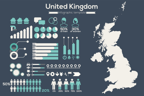 United Kingdom Map Infographic Stock Illustration - Download Image Now