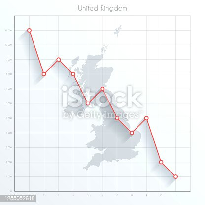 Map of United Kingdom on a financial graph with a falling red line. The line of the graph is in relief with a long shadow effect isolated on a white background. Conceptual image. Vector Illustration (EPS10, well layered and grouped). Easy to edit, manipulate, resize or colorize.