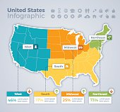 United States Infographic Map
