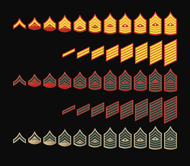 United States Marine Corps Enlisted Rank Patches and Service Stripes Marine enlisted rank patches and service stripes. Includes Private First Class (PFC) through Sergeant Major of the Marine Corps (SgtMajMC). Service stripes from 4 years to 32 years. All enlisted ranks in red/gold, red/green, and tan/green. major military rank stock illustrations