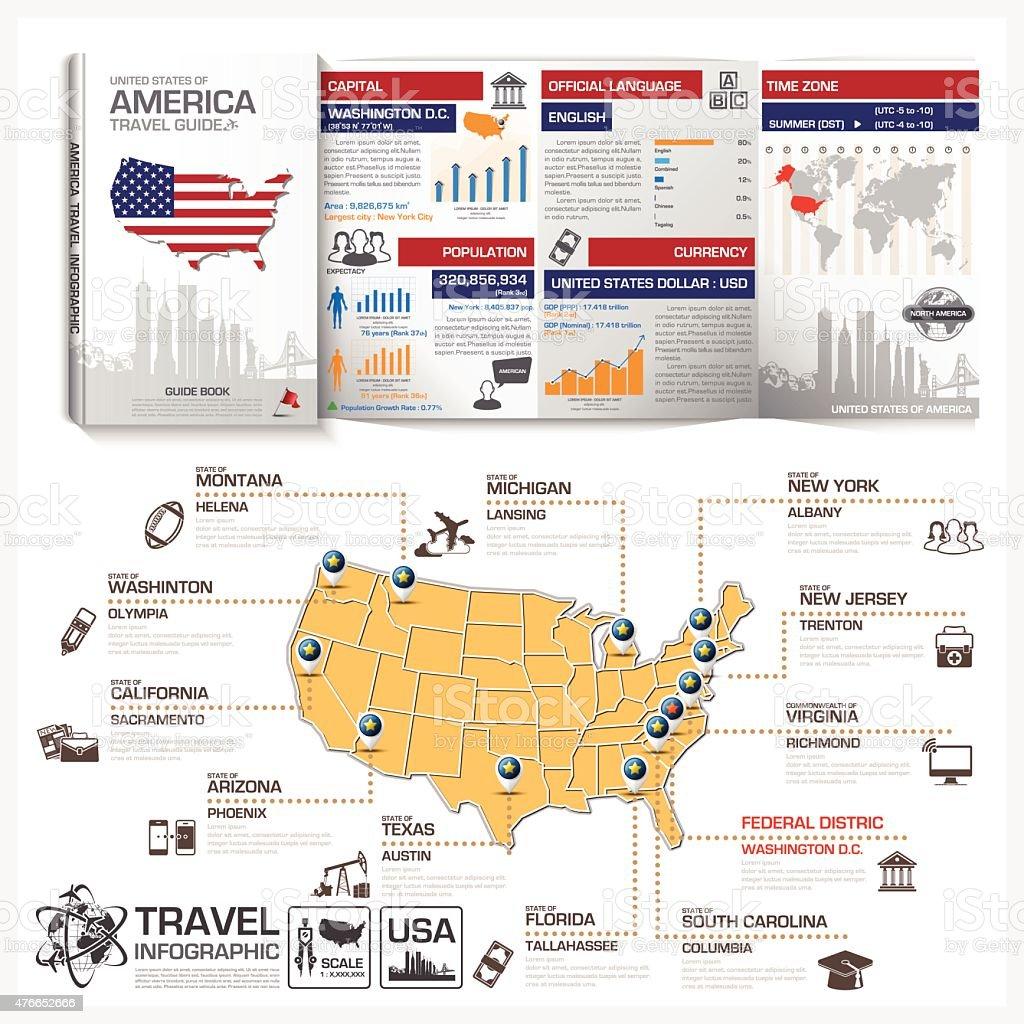 Vereinigte Staaten Von Amerikareiseführer Business Infographic Stock ...