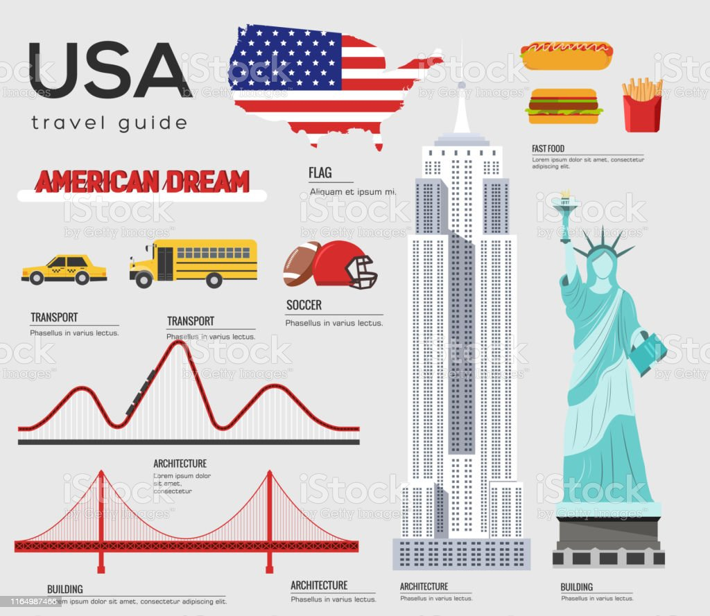 United States of America travel guide template. Set of American...