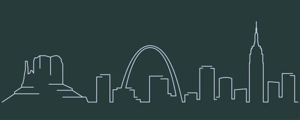 united states simple line skyline and landmark silhouettes - st louis stock illustrations