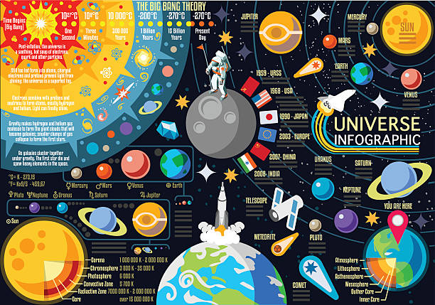 universe 01 concept isometric - space exploration stock illustrations, clip art, cartoons, & icons