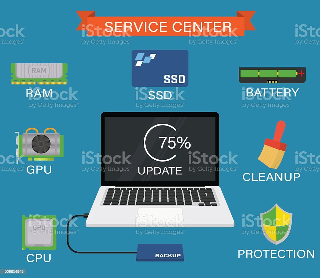 Upgrade your laptop with SSD, RAM, CPU, battery etc. vector art illustration