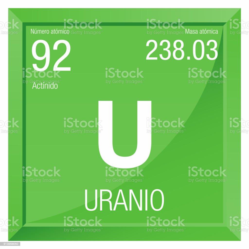 Uranio symbol uranium in spanish language element number 92 of the uranio symbol uranium in spanish language element number 92 of the periodic table of buycottarizona Images