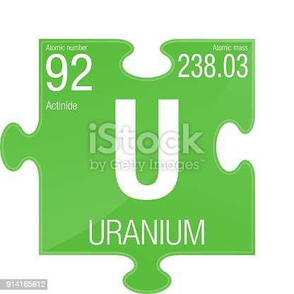 Uranium Symbol Element Number 92 Of The Periodic Table Of The
