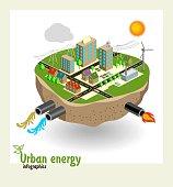 Urban energy engineering communications, conceptual vector illustration