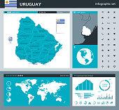 35 - Uruguay - Gray Murena Infographic q10