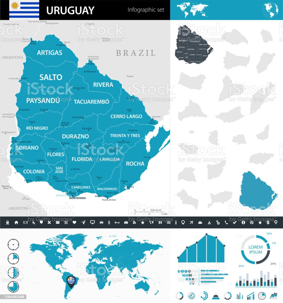 08 - Uruguay - Murena Infographic 10