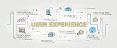 User Experience banner and icons