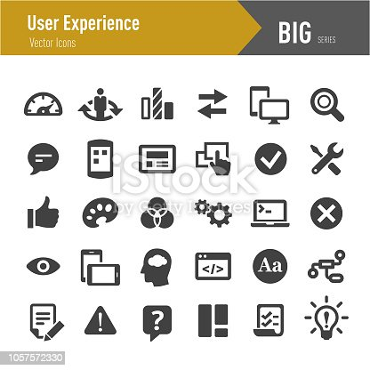 User Experience, Performance, Technology,