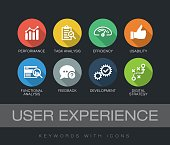 User Experience chart with keywords and icons. Flat design with long shadows