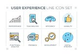 User Experience chart with keywords and line icons