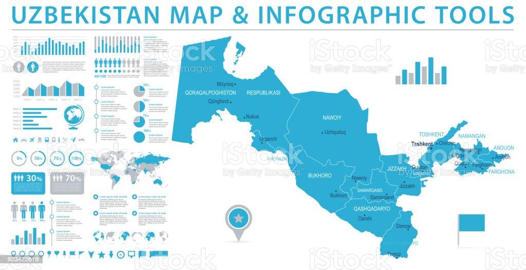 Uzbekistan map info graphic vector illustration stock vector art chart data map navigational equipment world map uzbekistan gumiabroncs Images