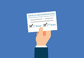 istock Vaccination Certificate 1315989741
