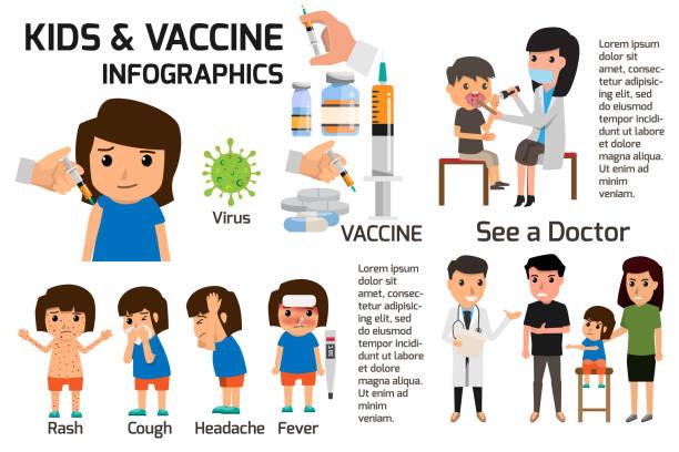 illustrations, cliparts, dessins animés et icônes de la vaccination concept infographie. affiche les enfants ou enfants fièvre et de grippe ou de malades qui ont reçu le vaccin. illustration vectorielle de dessin animé de santé caractère. - vaccin enfant