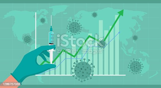 istock COVID-19 vaccine discovery impact on global economy and stock markets 1286757033