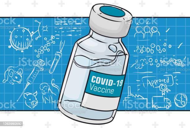 Covid19 Вакцина Флакон Над Квадратный Совет С Его Этапами Развития — стоковая векторная графика и другие изображения на тему Covid-19