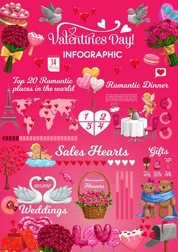 Valentines day infographic, holiday statistics