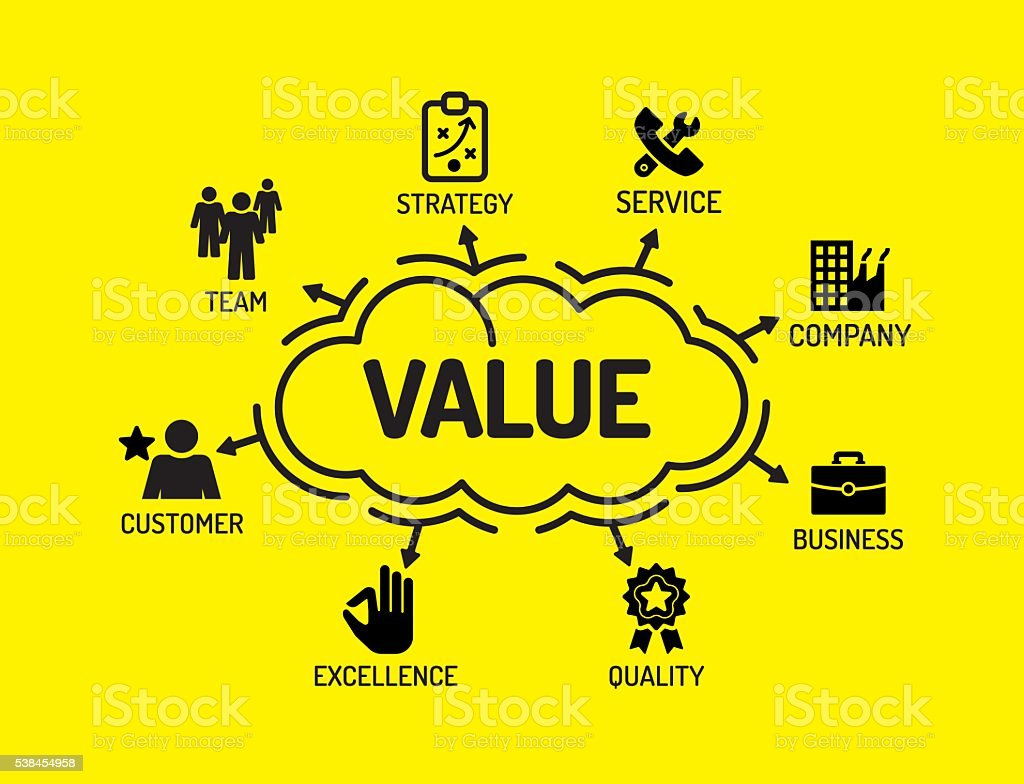 Value. Chart with keywords and icons on yellow background vector art illustration