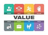 Value Icon Set