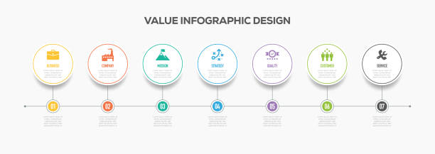 stockillustraties, clipart, cartoons en iconen met waarde infographics tijdlijn ontwerp met pictogrammen - roadmap